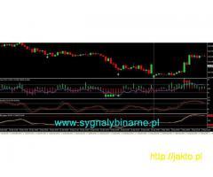 Forex Strategie Inwestowanie MT4 System