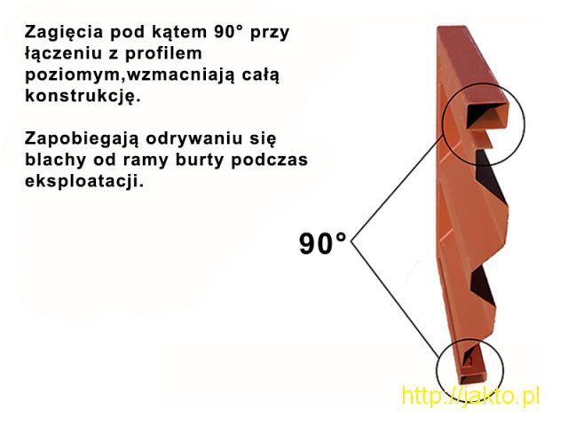Burty do przyczep – Producent – Transport na terenie całego kraju - 3/6