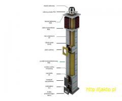 kominy frezowanie, renowacja, montaż wkładów kominowych stalowych i ceraicznych